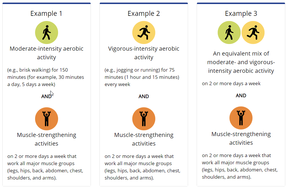 CDC exercise suggestions for adults over the age of 60